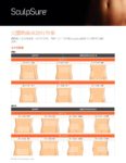 PATIENT SculpSure Treatment Menu Guidelines